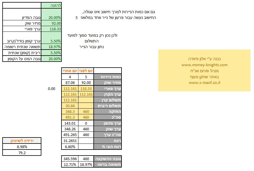 """חישוב פוטנציאל רווח תיאורטי במחיר נוכחי בקנייה ביום הקום ומכירה ביום האקס של טאו אג""""ח ג'"""